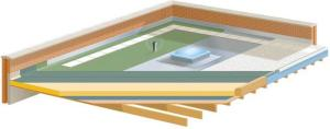 products-flat-roof